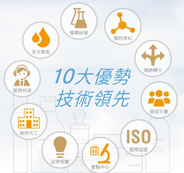 10大優勢 技術領先